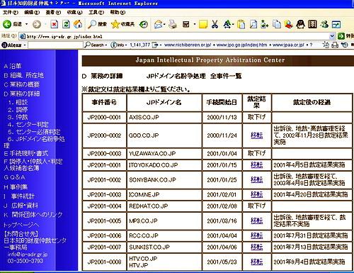 百度日本域名迷案(8)日本域名仲裁结果分析 - sz1961sy - 沈阳(sz1961sy)的网易博客