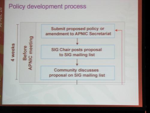 APNIC第26次会议报道(7)公开政策会议 - sz1961sy - 沈阳(sz1961sy)的网易博客