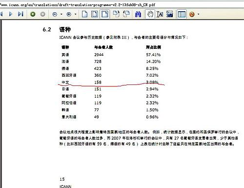 域名资产趣谈(1)开场白 - sz1961sy - 沈阳(sz1961sy)的网易博客