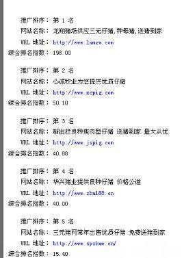 2009年随感录(11)猪市不妙,竞价排名疯长 - sz1961sy - 沈阳(sz1961sy)的网易博客