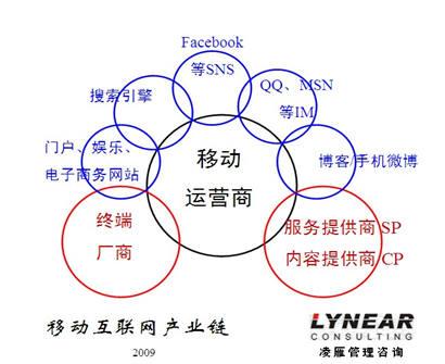 拿专利向6.5亿中国手机用户索偿千万亿元(2)?! - sz1961sy - 沈阳(sz1961sy)的网易博客