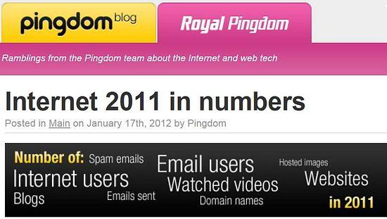 域界无间道(25)全球网站数量不应该大于域名数量 - sz1961sy - 沈阳(sz1961sy)的网易博客